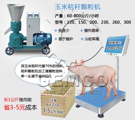 吉姆克专业生产猪饲料颗粒机 质量好 价格低 是养猪户首先品牌