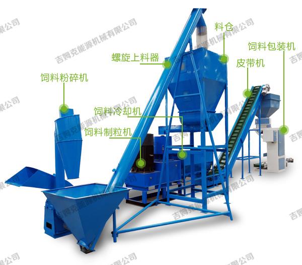 时产1吨饲料颗粒生产线生产图片